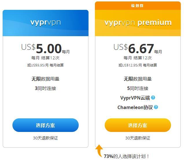 金蛙Vypr黑五特惠年付支持3设备同时登录,年付支持5设备