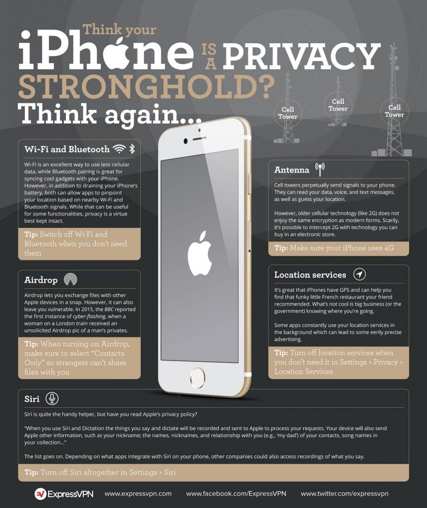 6个我们在iPhone上的想要的功能