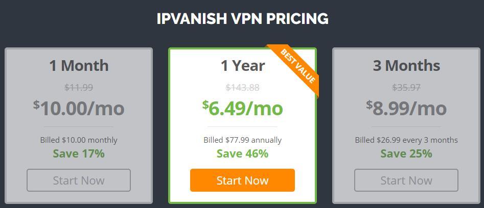 IPVanish限时优惠活动,新用户注册只需每月jpg.87