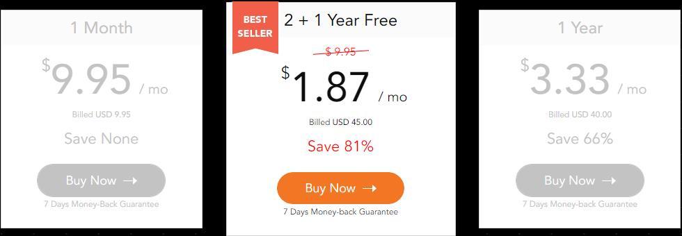 Ivacy黑色星期五和网络星期一最新特惠,低至每月1美元